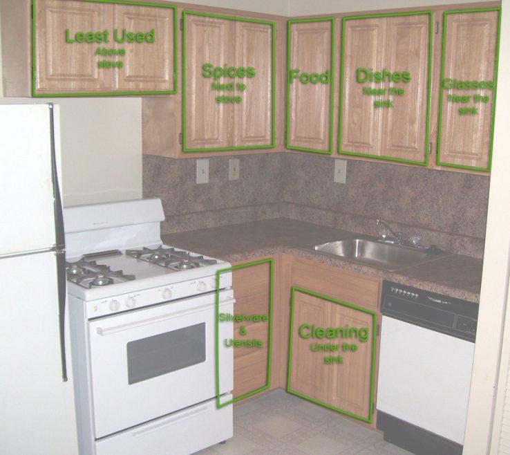 Impressing Small Apartment Kitchen Ideas Of Beautiful Organization Best Photo Storage With