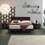 Likeable Bedroom Wall Designs Of Bedrooms Walls Simple Mesmerizing Bedrooms Walls