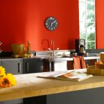 Astounding Modern Wall Painting Of Kitchen Paint Colors
